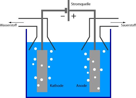 Elektrolyse Haarentfernung - Boomlecom